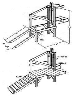 Diagram of a goat milking stand