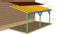 Image result for carports attached to house