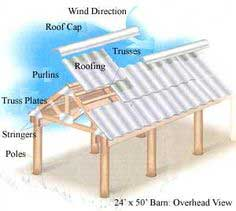 How to Build an Inexpensive Pole Barn - Carport